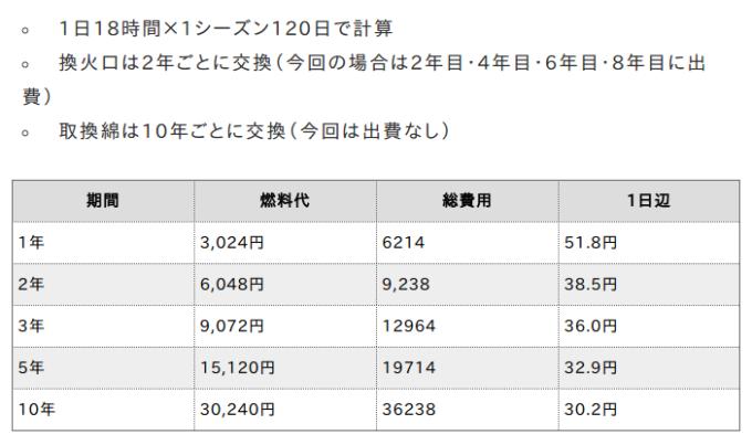 %e7%af%84%e5%9b%b2%e3%82%92%e9%81%b8%e6%8a%9e_053